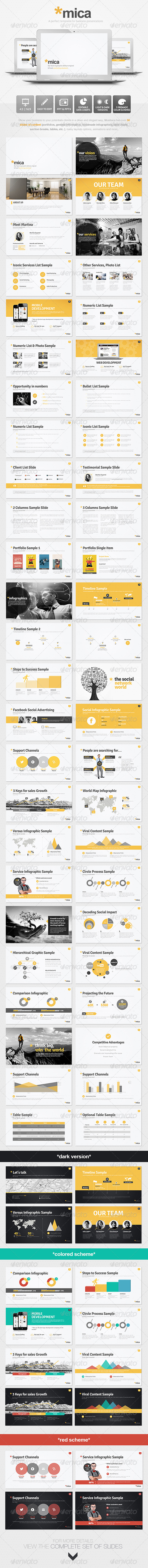 Mica Powerpoint Presentation Template