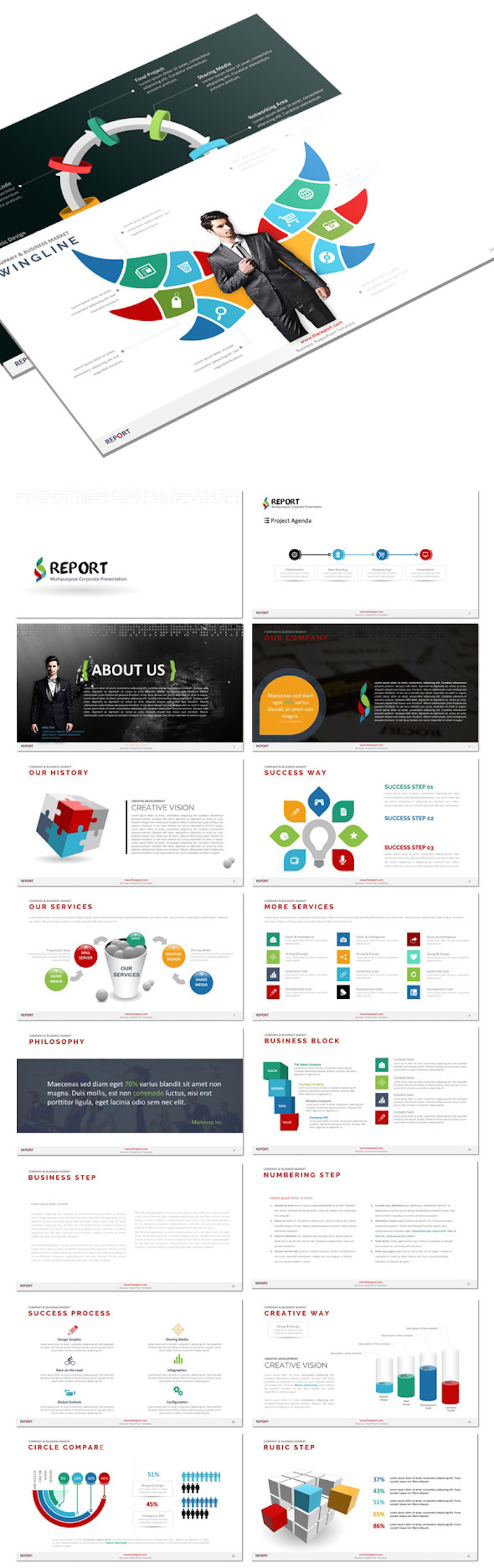 The Report – Presentation Template