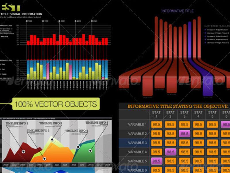 best_advancedinfograhiccharts