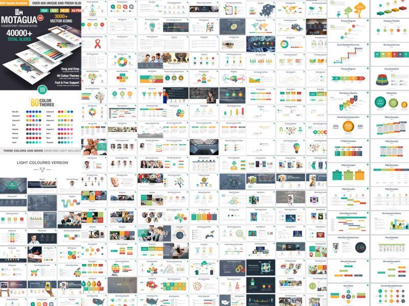 40,000+ Slides - Best PowerPoint and Keynote Presentation Templates